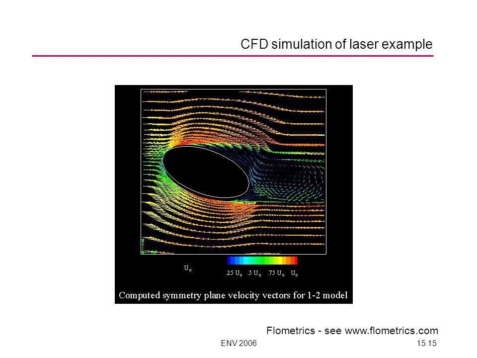 ENV 200615.15 CFD simulation of laser example Flometrics - see www.flometrics.com