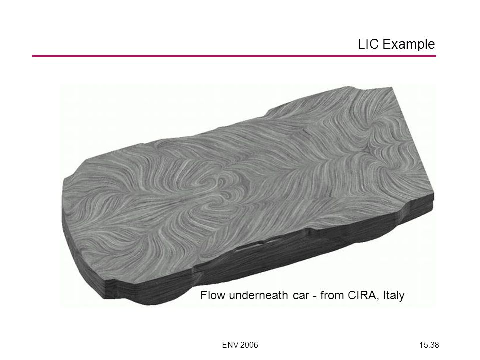 ENV 200615.38 LIC Example Flow underneath car - from CIRA, Italy