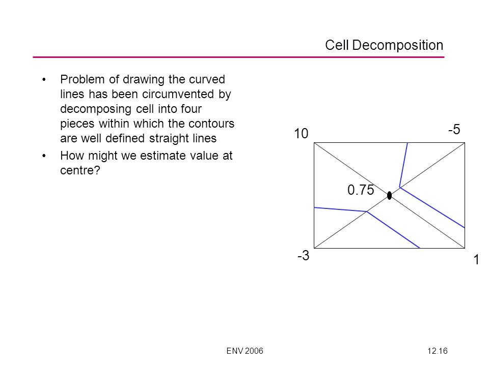 ENV 200612.15 Solution by Decomposing Cell Another possibility is to split cell into four triangles Within a triangle, we can fit a linear model –F(x,