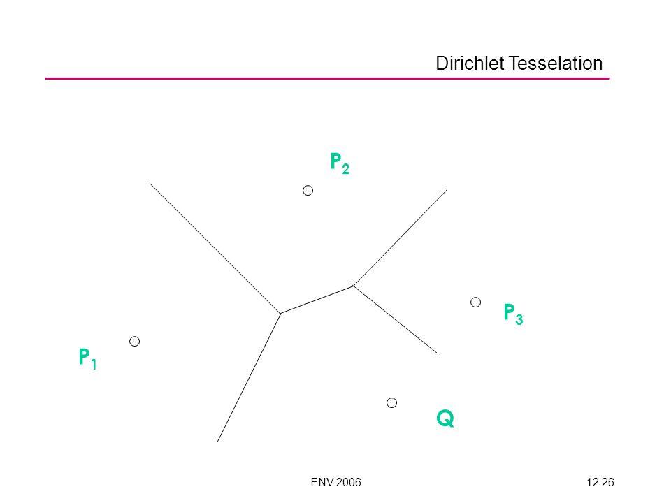 ENV 200612.25 P1P1 P2P2 P3P3 Q Dirichlet Tesselation