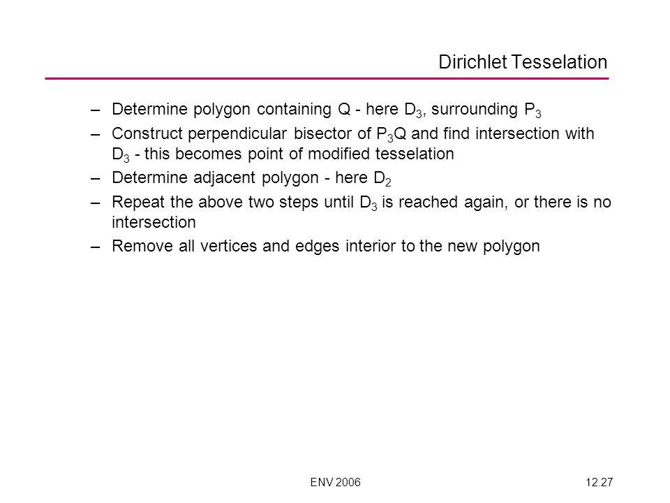 ENV 200612.26 P1P1 P2P2 P3P3 Q Dirichlet Tesselation