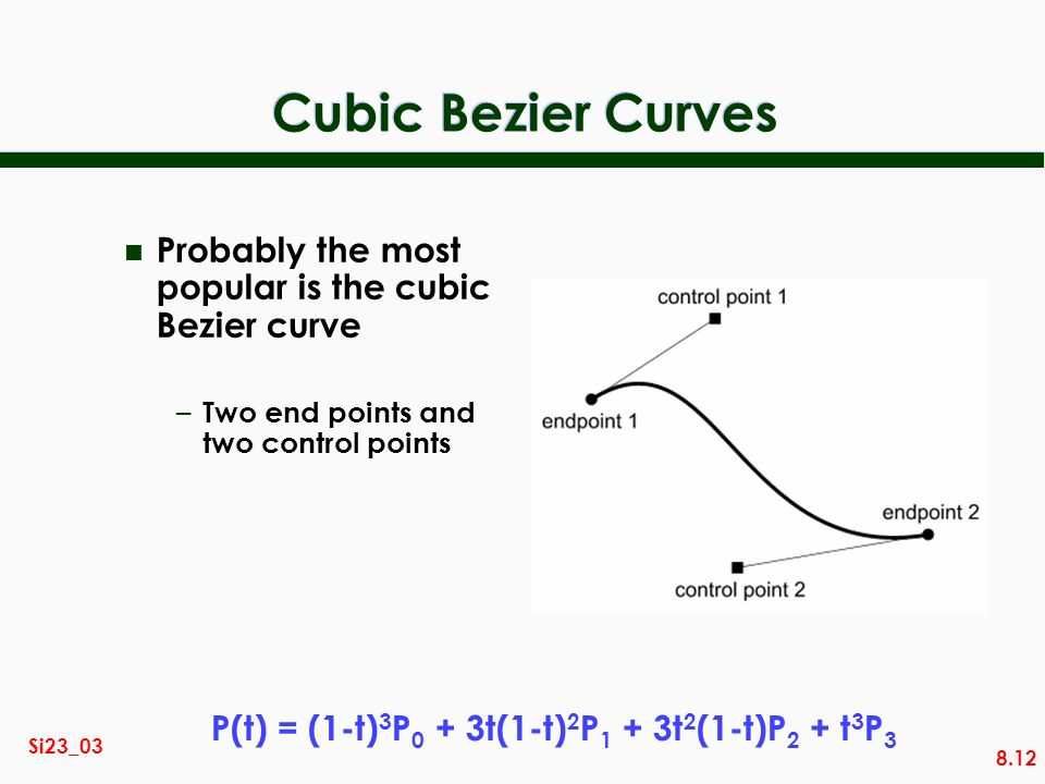 8.12 Si23_03 Cubic Bezier Curves n Probably the most popular is the cubic Bezier curve – Two end points and two control points P(t) = (1-t) 3 P 0 + 3t