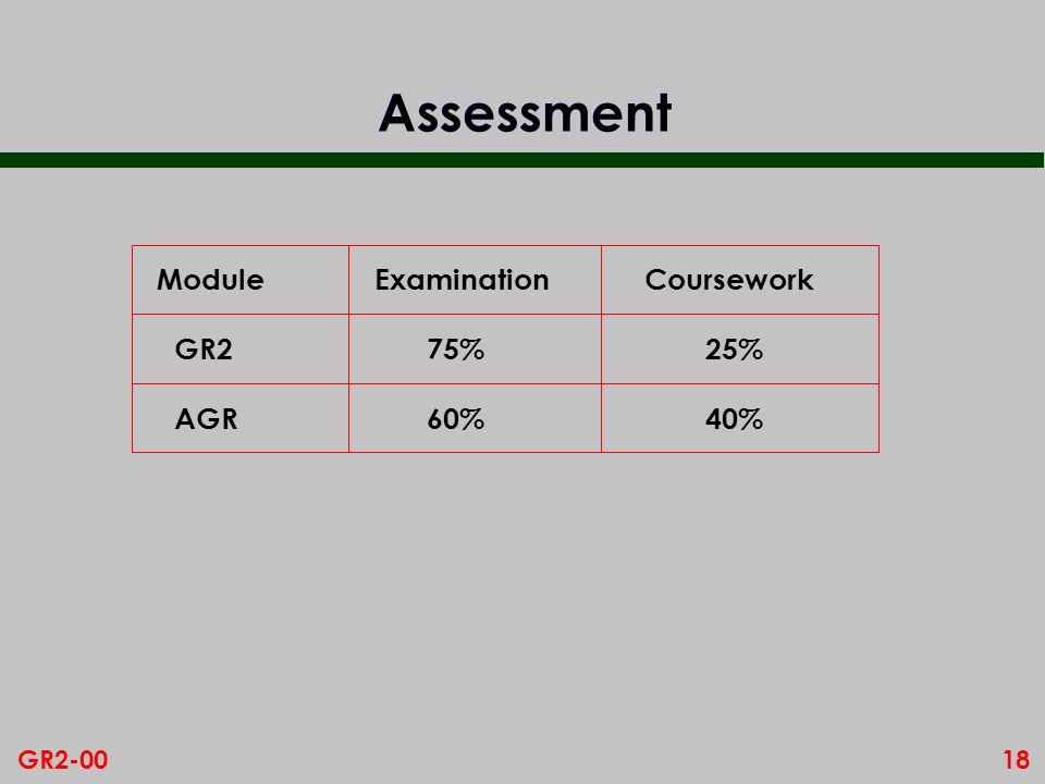 18GR2-00 Assessment ModuleExaminationCoursework GR275%25% AGR60%40%