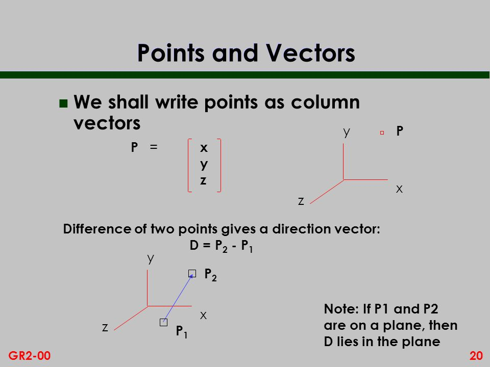 20GR2-00 Points and Vectors n We shall write points as column vectors xyzxyz P = Difference of two points gives a direction vector: D = P 2 - P 1 x y z P2P2 P1P1 x y z P Note: If P1 and P2 are on a plane, then D lies in the plane