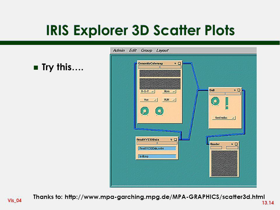 13.14 Vis_04 IRIS Explorer 3D Scatter Plots n Try this….