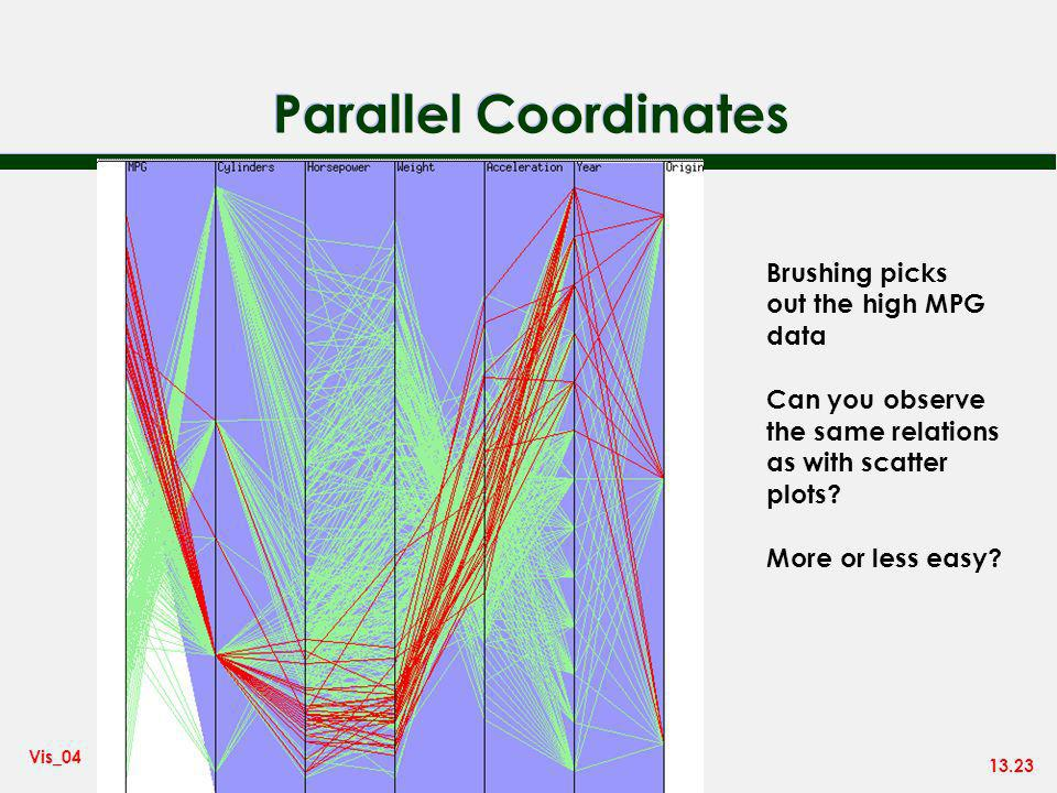 13.23 Vis_04 Parallel Coordinates Brushing picks out the high MPG data Can you observe the same relations as with scatter plots.