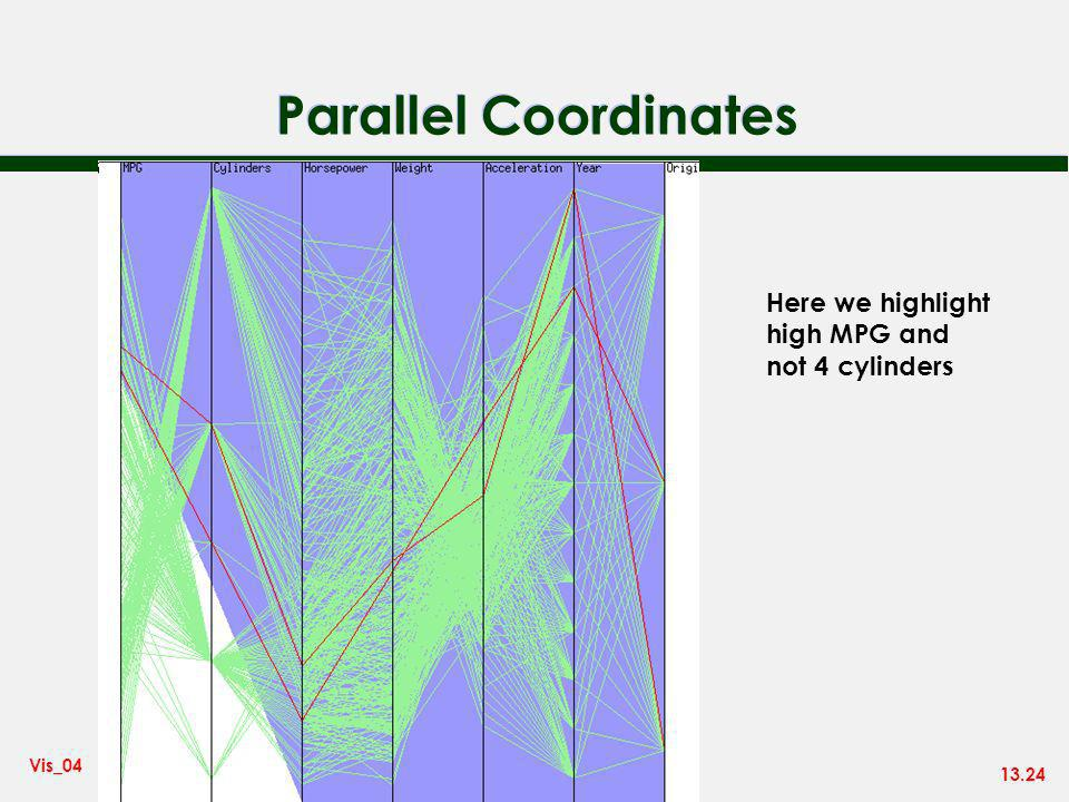 13.24 Vis_04 Parallel Coordinates Here we highlight high MPG and not 4 cylinders
