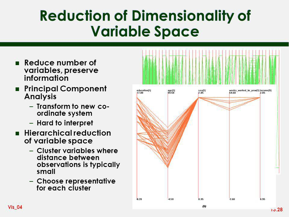 13.28 Vis_04 Reduction of Dimensionality of Variable Space n Reduce number of variables, preserve information n Principal Component Analysis – Transform to new co- ordinate system – Hard to interpret n Hierarchical reduction of variable space – Cluster variables where distance between observations is typically small – Choose representative for each cluster
