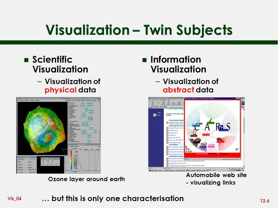 13.4 Vis_04 Visualization – Twin Subjects n Scientific Visualization – Visualization of physical data n Information Visualization – Visualization of abstract data Ozone layer around earth Automobile web site - visualizing links … but this is only one characterisation