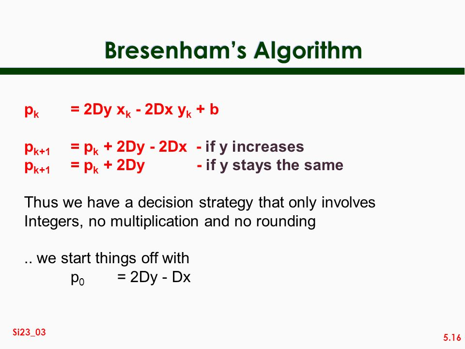 5.16 Si23_03 Bresenhams Algorithm p k = 2Dy x k - 2Dx y k + b p k+1 = p k + 2Dy - 2Dx - if y increases p k+1 = p k + 2Dy - if y stays the same Thus we