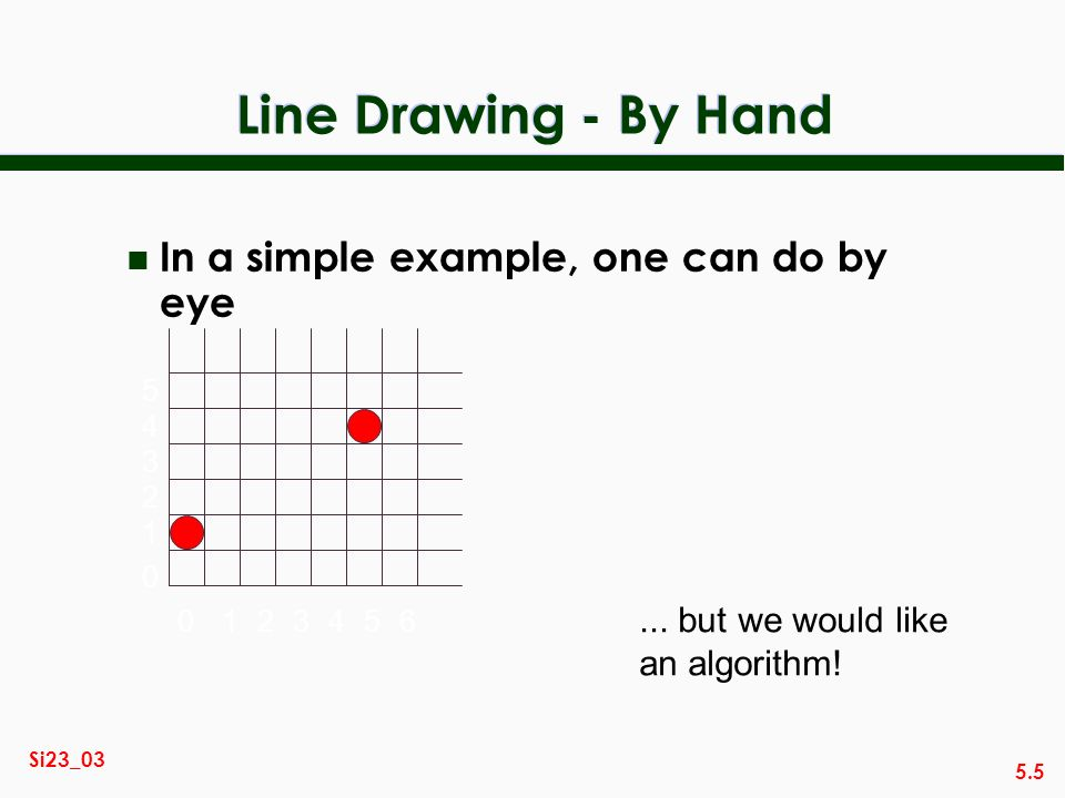 5.5 Si23_03 Line Drawing - By Hand n In a simple example, one can do by eye 0123456 0 1 2 3 4 5... but we would like an algorithm!