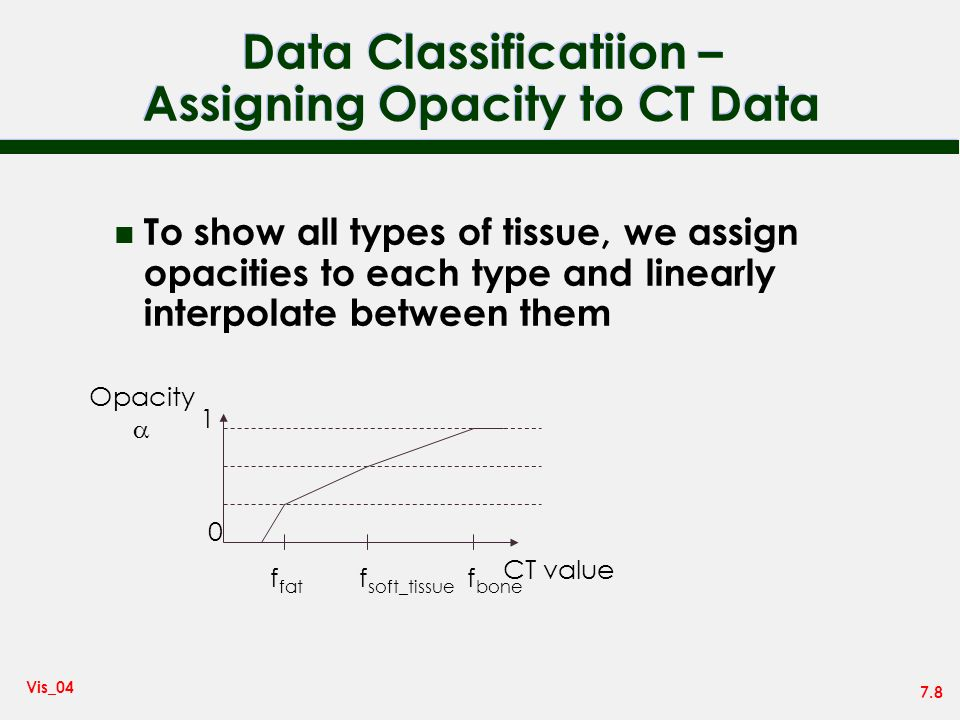 7.8 Vis_04 Data Classificatiion – Assigning Opacity to CT Data n To show all types of tissue, we assign opacities to each type and linearly interpolate between them CT value Opacity f soft_tissue 0 1 f fat f bone