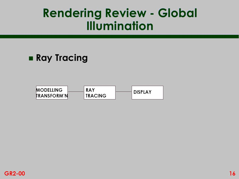 16GR2-00 Rendering Review - Global Illumination n Ray Tracing MODELLING TRANSFORMN RAY TRACING DISPLAY
