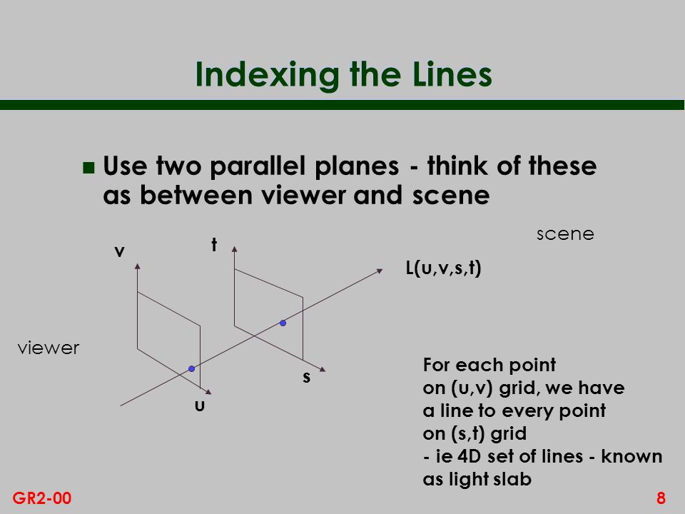 8GR2-00 Indexing the Lines n Use two parallel planes - think of these as between viewer and scene u v s t L(u,v,s,t) For each point on (u,v) grid, we
