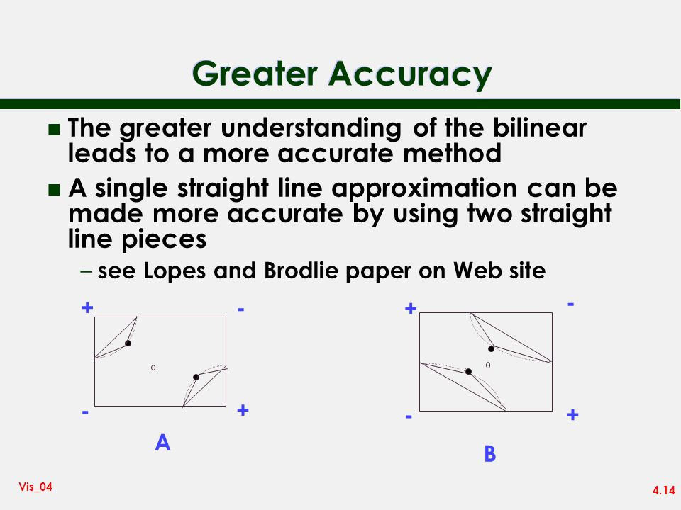 4.14 Vis_04 Greater Accuracy n The greater understanding of the bilinear leads to a more accurate method n A single straight line approximation can be
