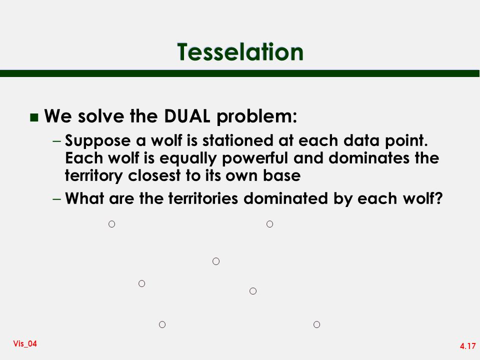 4.17 Vis_04 Tesselation n We solve the DUAL problem: – Suppose a wolf is stationed at each data point. Each wolf is equally powerful and dominates the