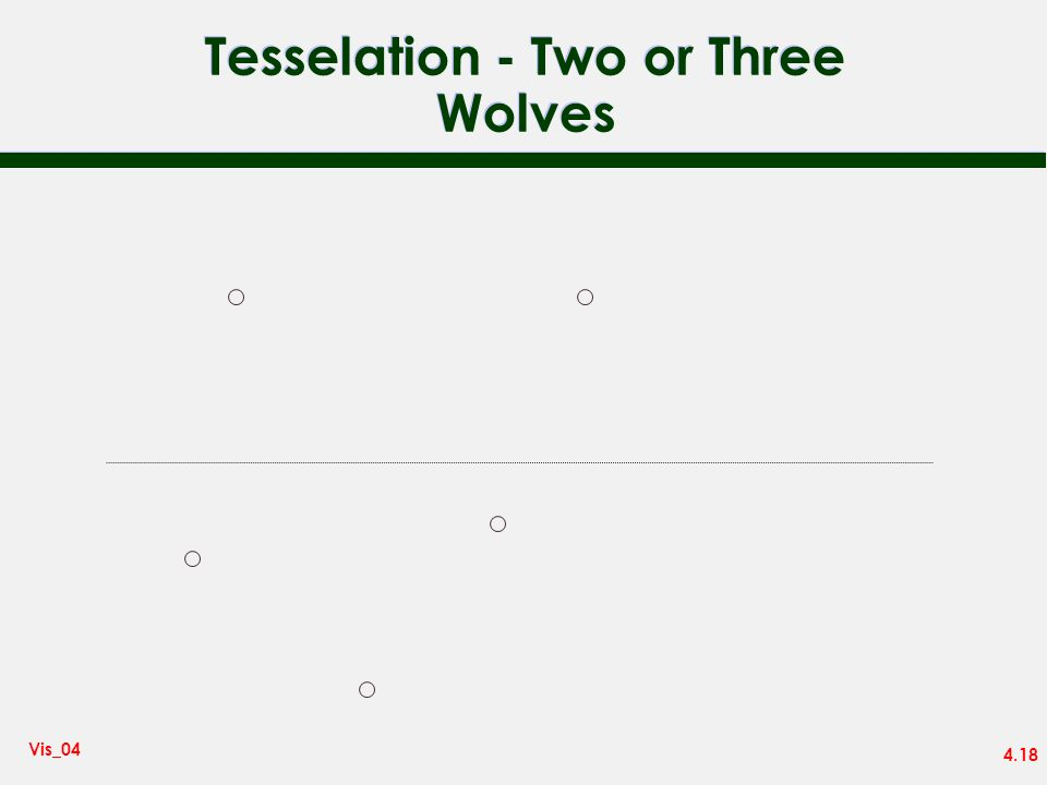 4.18 Vis_04 Tesselation - Two or Three Wolves