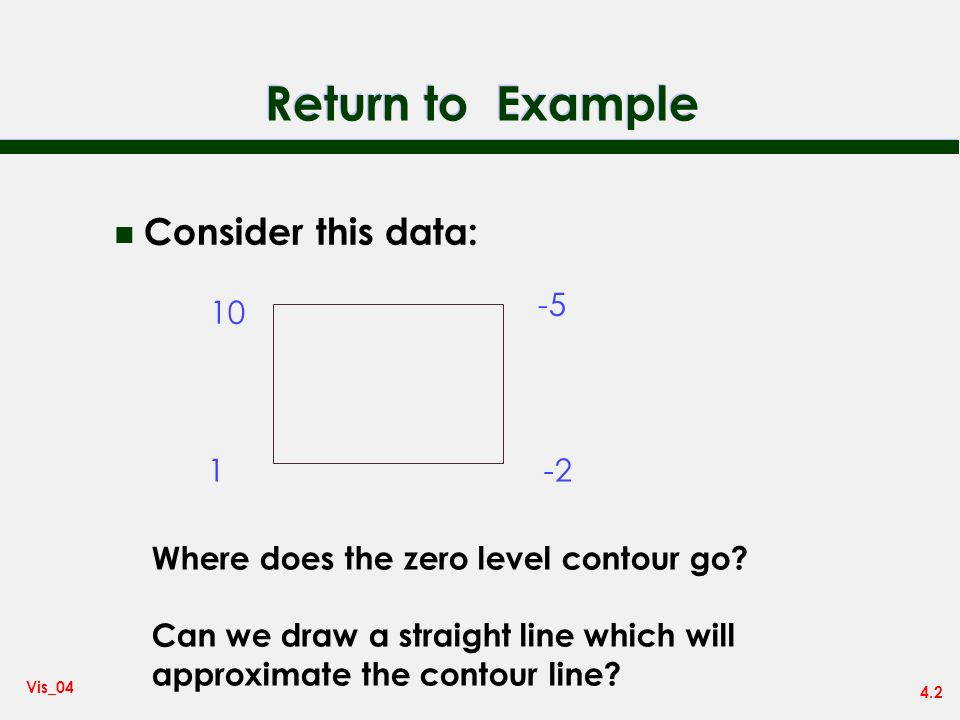 4.2 Vis_04 Return to Example n Consider this data: 10 -5 1-2 Where does the zero level contour go? Can we draw a straight line which will approximate