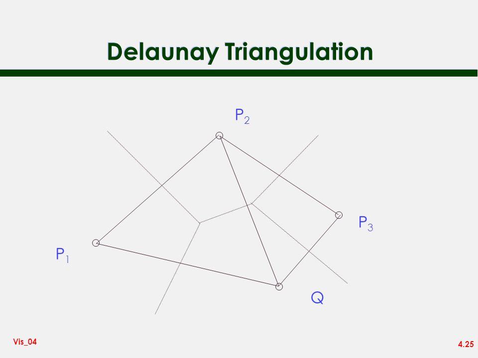 4.25 Vis_04 Delaunay Triangulation P1P1 P2P2 P3P3 Q