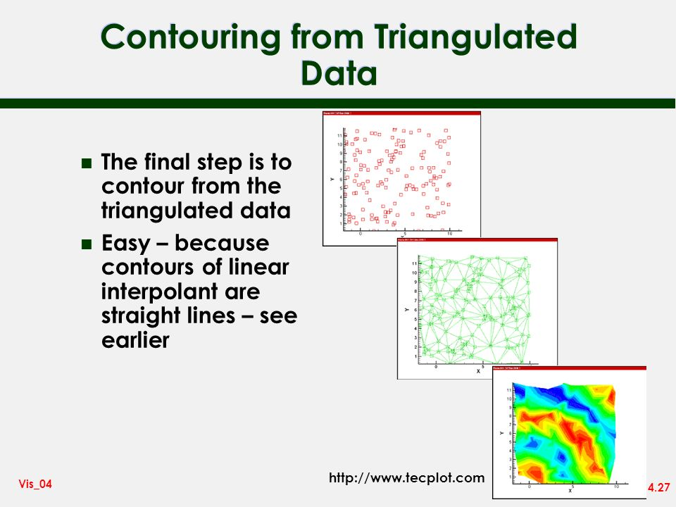 4.27 Vis_04 Contouring from Triangulated Data n The final step is to contour from the triangulated data n Easy – because contours of linear interpolan