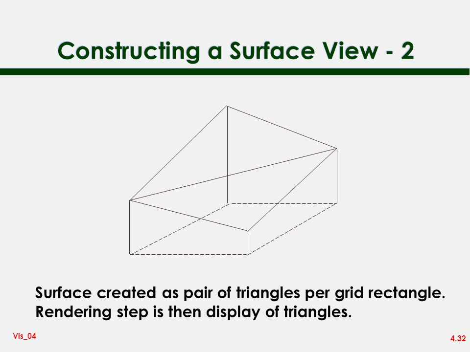 4.32 Vis_04 Constructing a Surface View - 2 Surface created as pair of triangles per grid rectangle. Rendering step is then display of triangles.