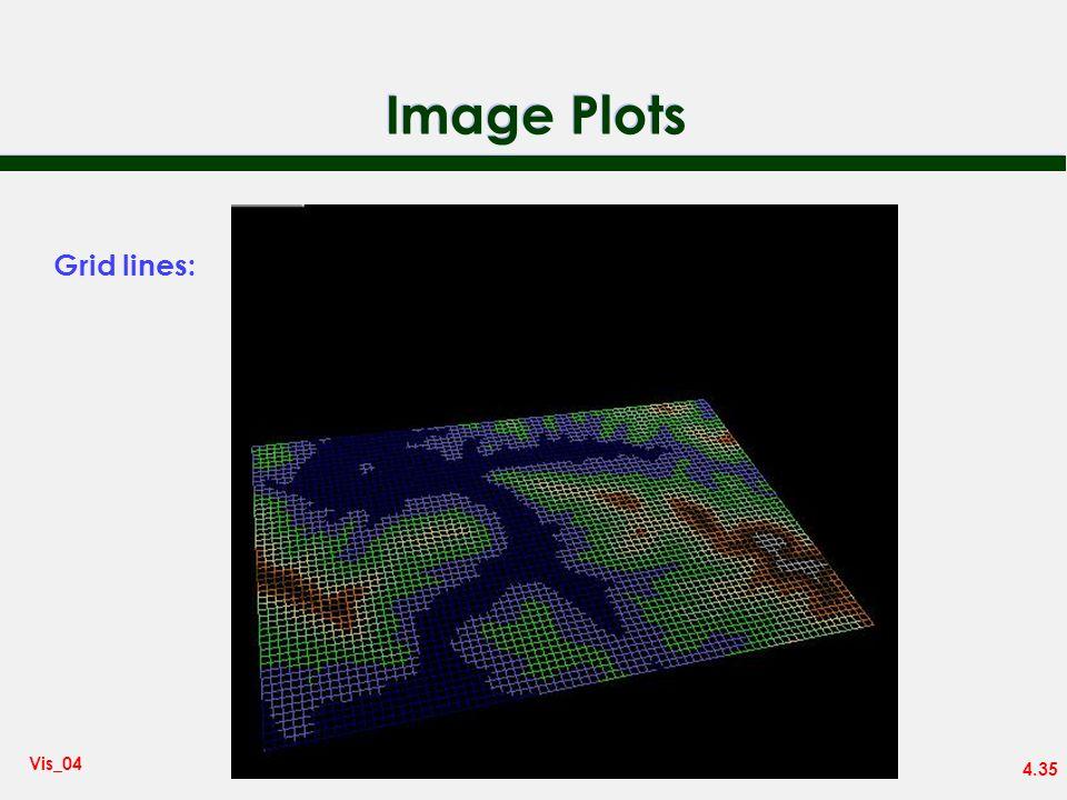 4.35 Vis_04 Image Plots Grid lines: