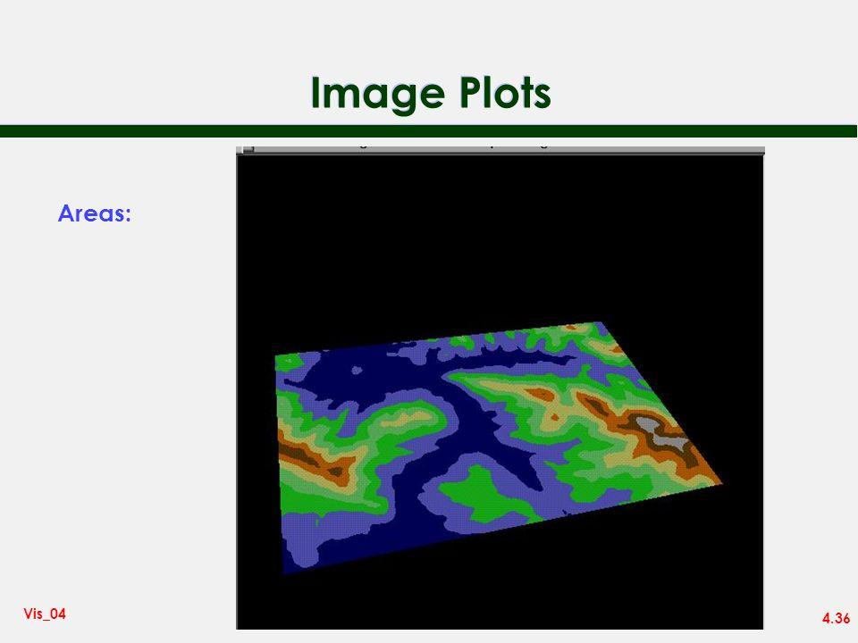 4.36 Vis_04 Image Plots Areas: