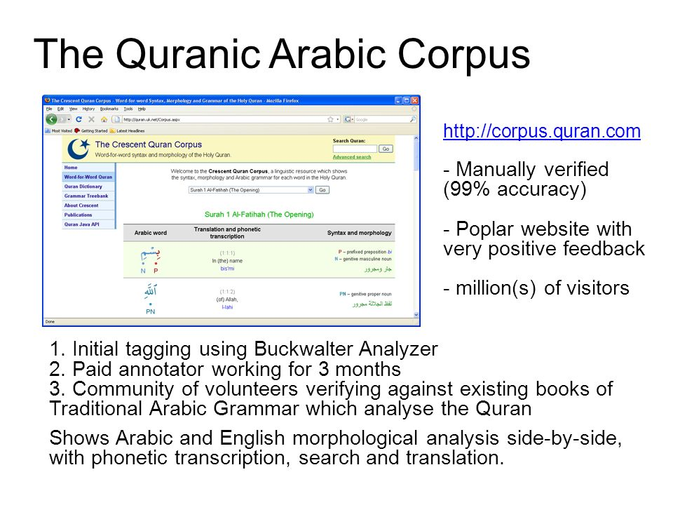 The Quranic Arabic Corpus http://corpus.quran.com - Manually verified (99% accuracy) - Poplar website with very positive feedback - million(s) of visi