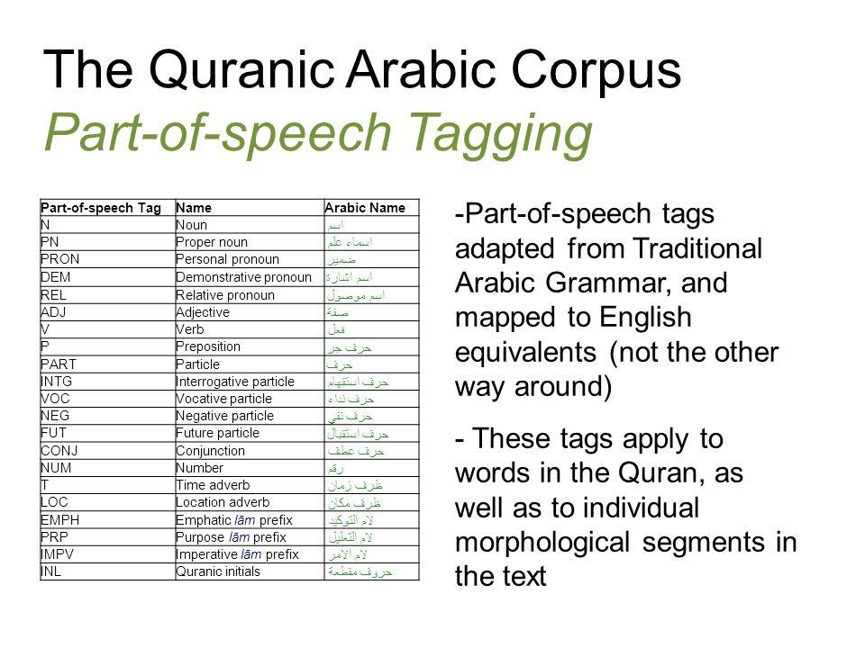 The Quranic Arabic Corpus Part-of-speech Tagging Part-of-speech TagNameArabic Name NNoun اسم PNProper noun اسماء علم PRONPersonal pronoun ضمير DEMDemo