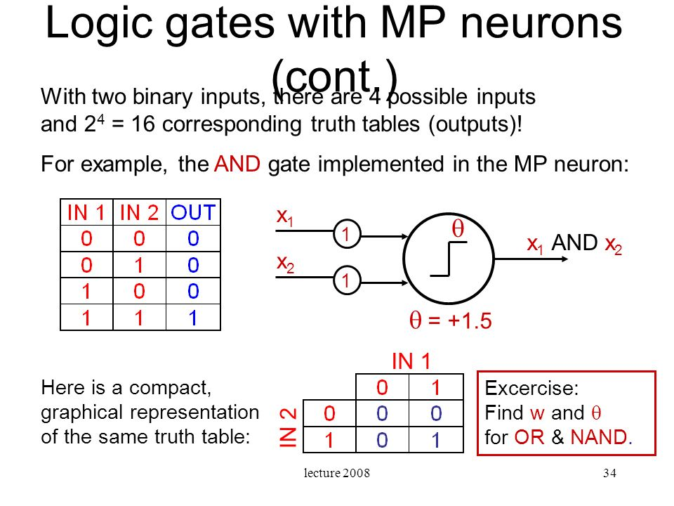 lecture 200834 IN 1 IN 2 Here is a compact, graphical representation of the same truth table: Logic gates with MP neurons (cont.) With two binary inpu