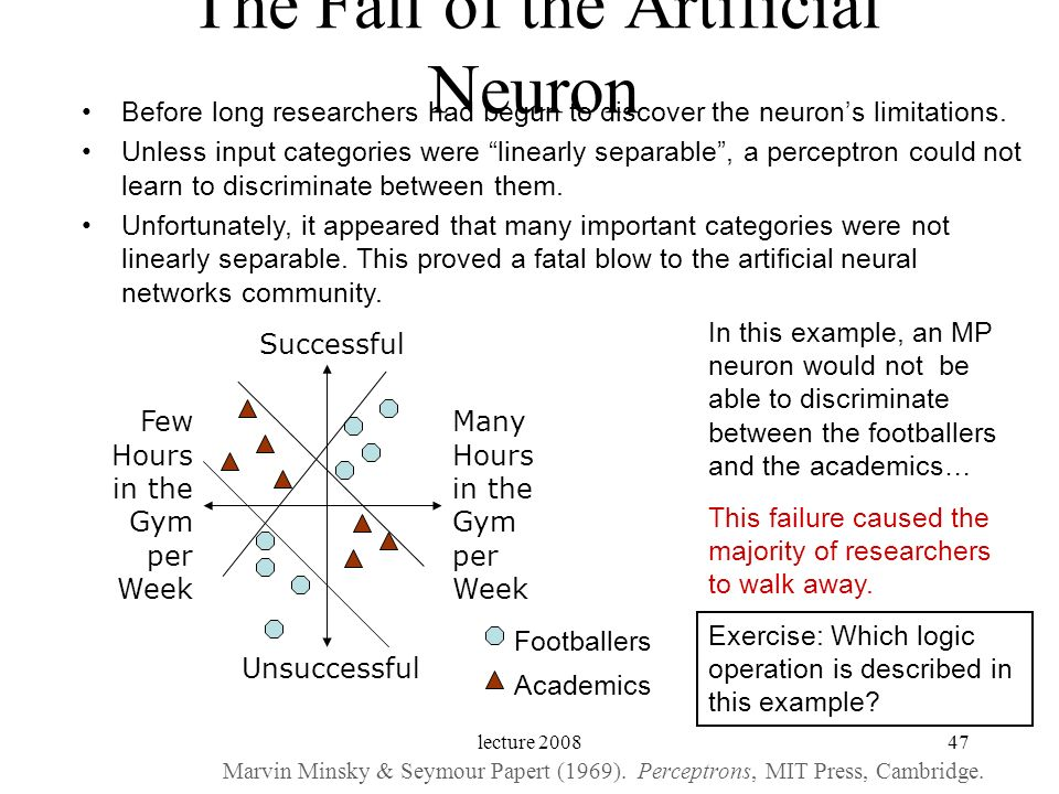 lecture 200847 The Fall of the Artificial Neuron Marvin Minsky & Seymour Papert (1969). Perceptrons, MIT Press, Cambridge. Before long researchers had
