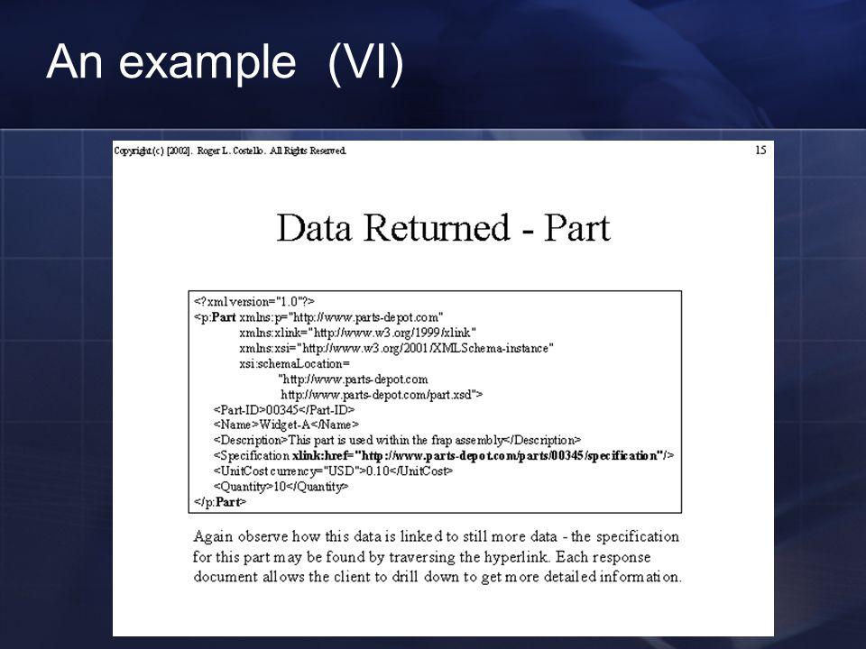 An example (VI)