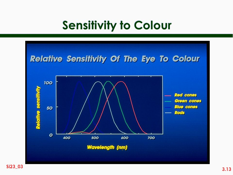 3.13 Si23_03 Sensitivity to Colour