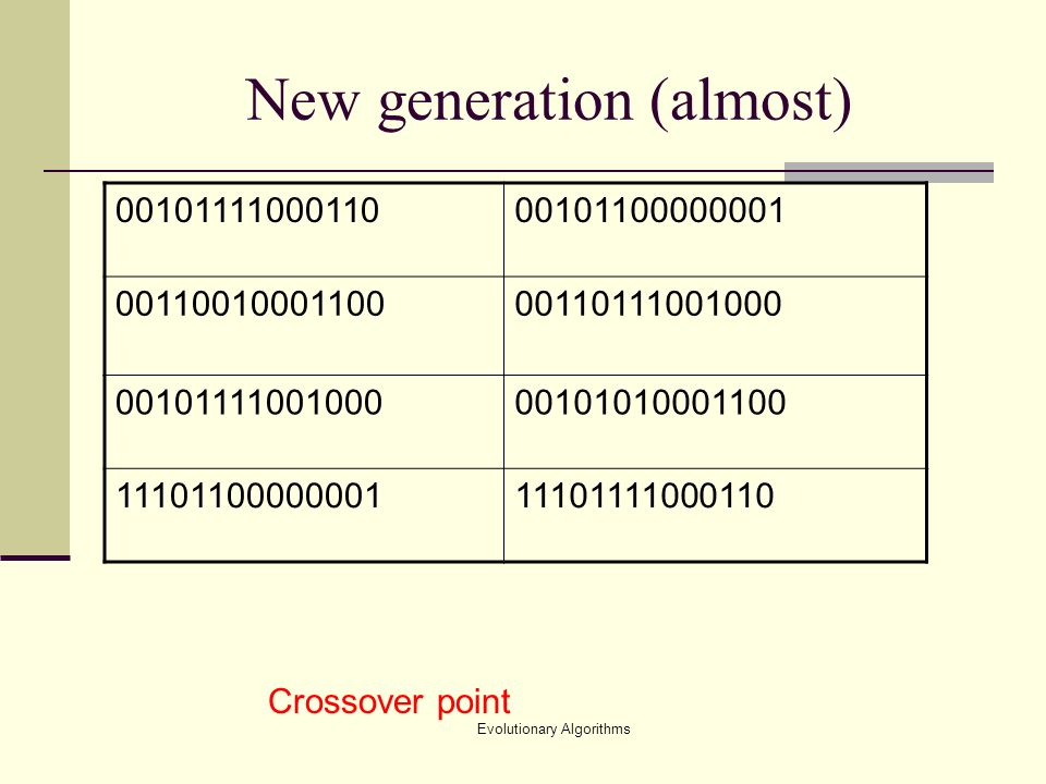 Evolutionary Algorithms New generation (almost) Crossover point