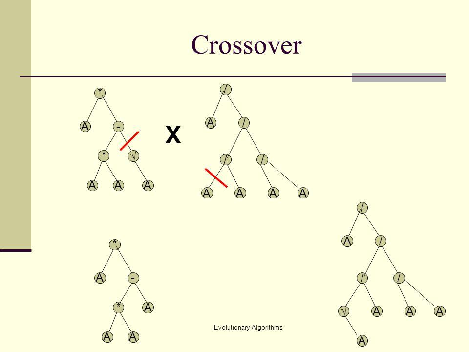 Evolutionary Algorithms Crossover / A/ // AAAA * A- * AAA / A/ // AAA * A- *A AA X A