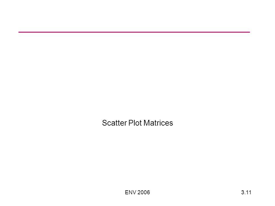 ENV 20063.11 Scatter Plot Matrices