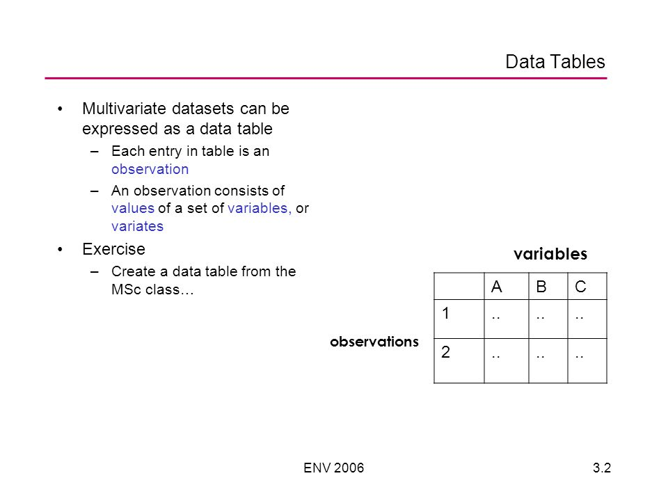 ENV 20063.2 Data Tables Multivariate datasets can be expressed as a data table –Each entry in table is an observation –An observation consists of valu