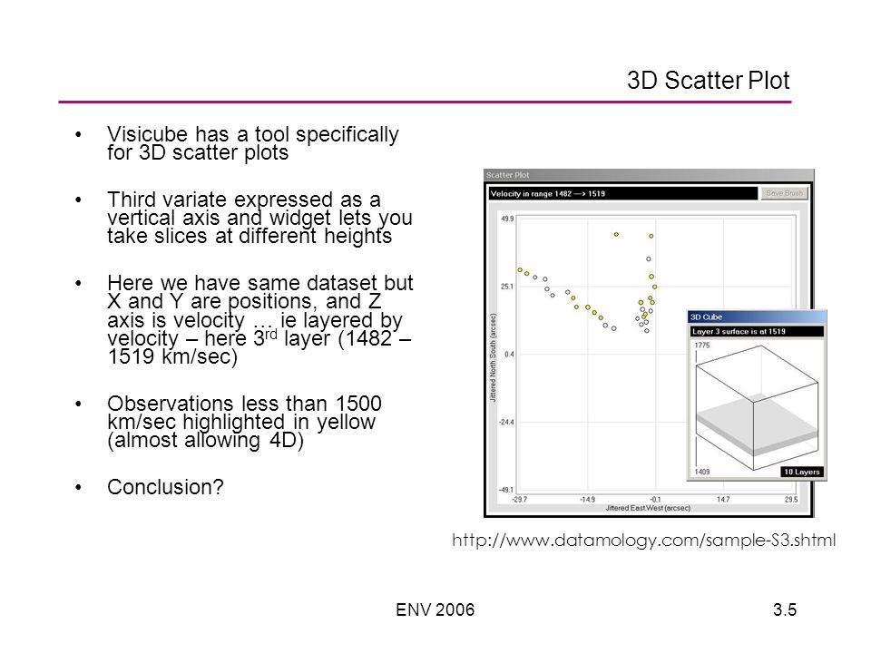 ENV 20063.5 3D Scatter Plot Visicube has a tool specifically for 3D scatter plots Third variate expressed as a vertical axis and widget lets you take slices at different heights Here we have same dataset but X and Y are positions, and Z axis is velocity … ie layered by velocity – here 3 rd layer (1482 – 1519 km/sec) Observations less than 1500 km/sec highlighted in yellow (almost allowing 4D) Conclusion.