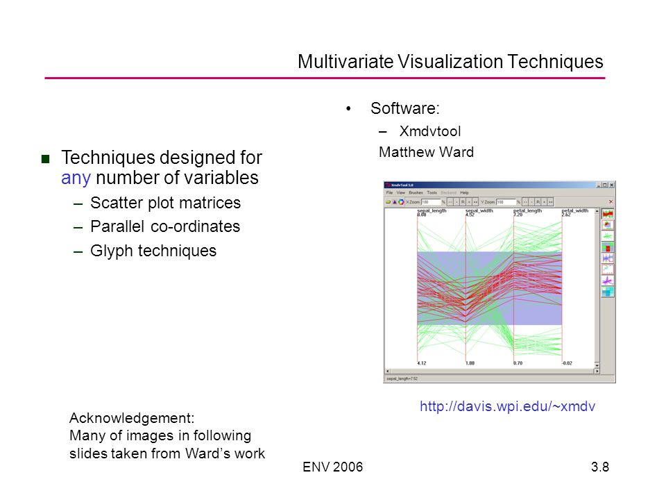 ENV 20063.8 Multivariate Visualization Techniques Software: –Xmdvtool Matthew Ward n Techniques designed for any number of variables –Scatter plot matrices –Parallel co-ordinates –Glyph techniques Acknowledgement: Many of images in following slides taken from Wards work http://davis.wpi.edu/~xmdv