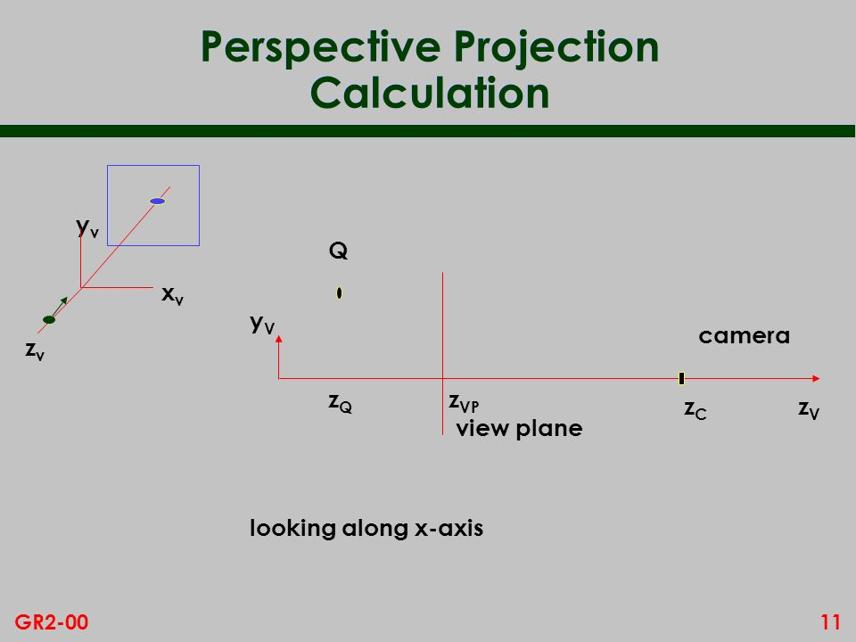 11GR2-00 Perspective Projection Calculation xvxv yvyv zvzv zVzV view plane Q camera yVyV zCzC zQzQ z VP looking along x-axis