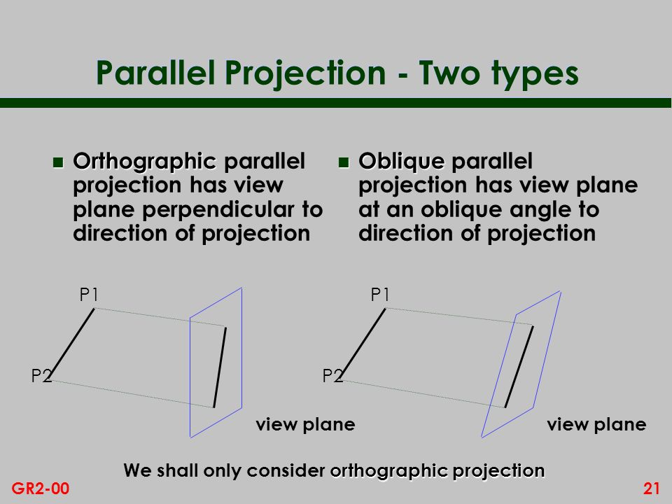 21GR2-00 Parallel Projection - Two types n Orthographic n Orthographic parallel projection has view plane perpendicular to direction of projection n Oblique n Oblique parallel projection has view plane at an oblique angle to direction of projection P1 P2 view plane P1 P2 view plane orthographic projection We shall only consider orthographic projection