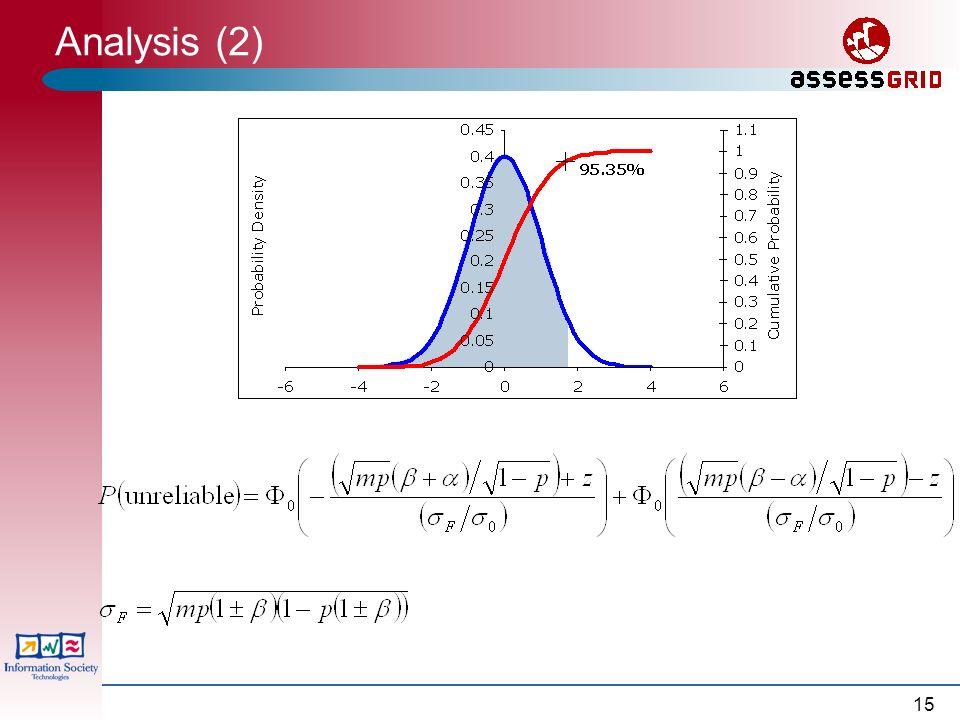 15 Analysis (2)
