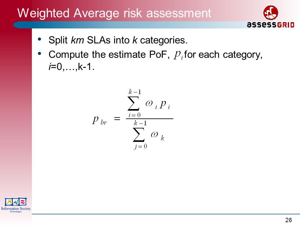 26 Weighted Average risk assessment Split km SLAs into k categories.