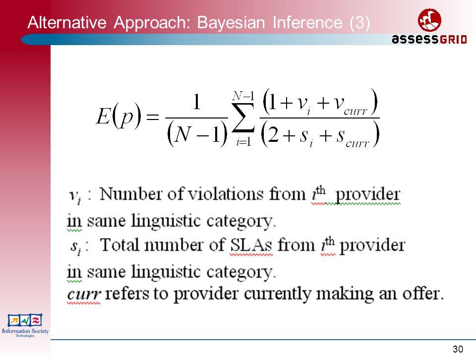 30 Alternative Approach: Bayesian Inference (3)