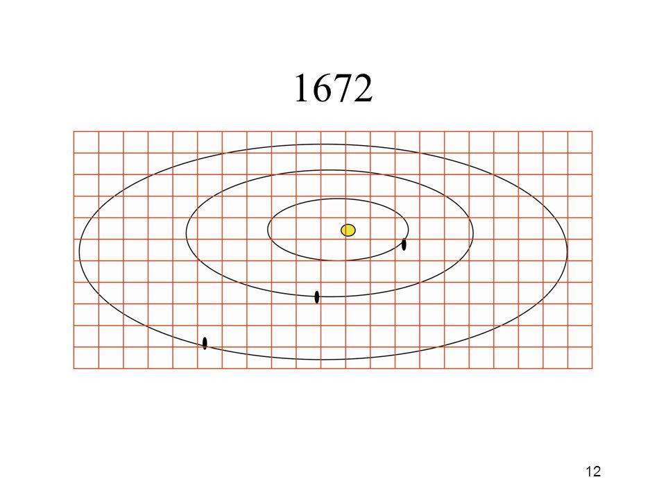 11 1672