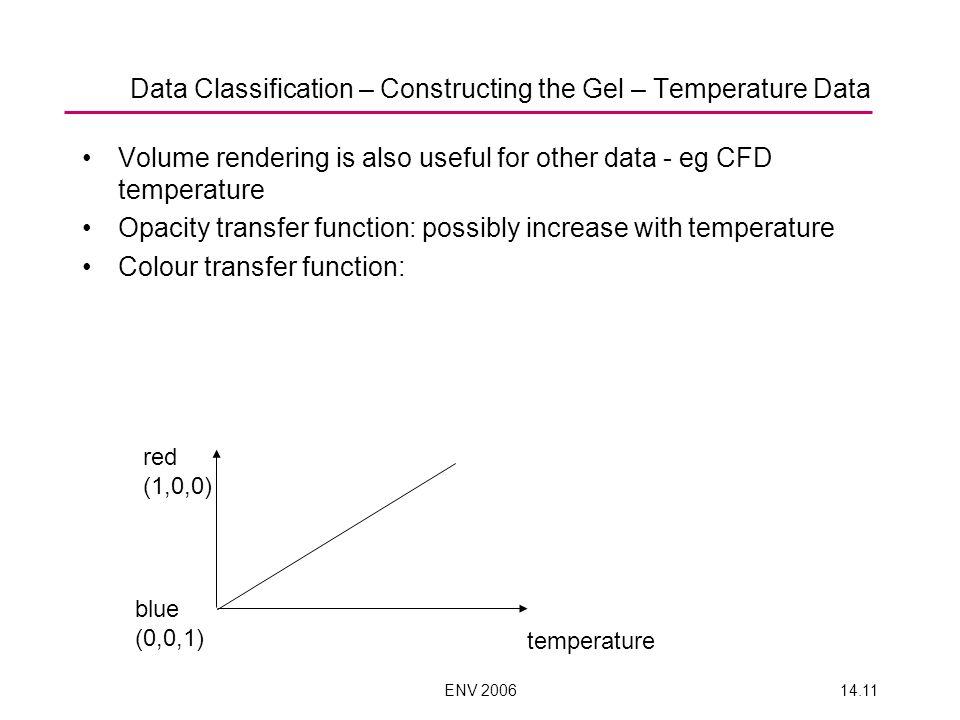 ENV 200614.11 Volume rendering is also useful for other data - eg CFD temperature Opacity transfer function: possibly increase with temperature Colour