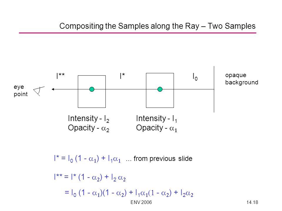 ENV 200614.18 opaque background eye point I0I0 I* Intensity - I 1 Opacity - I* = I 0 (1 - ) + I 1... from previous slide Intensity - I 2 Opacity - 2 I