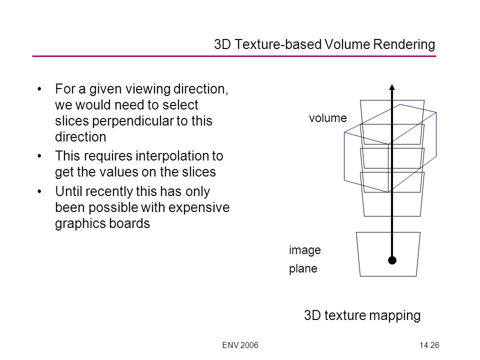 ENV 200614.26 3D Texture-based Volume Rendering For a given viewing direction, we would need to select slices perpendicular to this direction This req