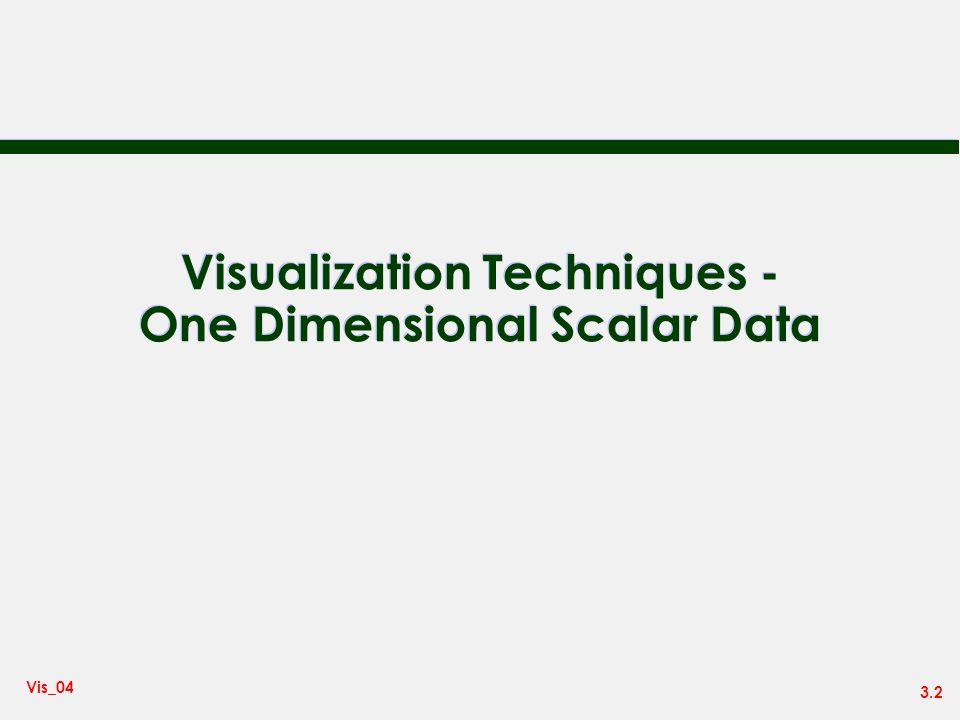 3.1 Vis_04 Data Visualization Lecture 3 Visualization Techniques - 1D Scalar Data 2D Scalar Data (part 1)