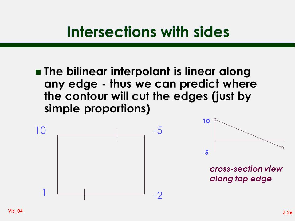 3.25 Vis_04 An Example n As an example, consider this data: 10 -5 1-2 Where does the zero level contour go?